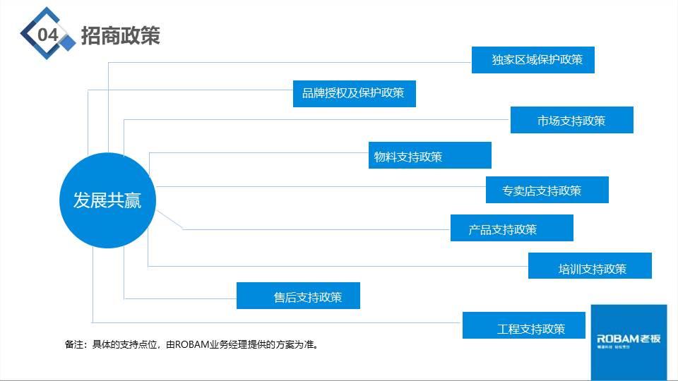 杭州老板电器寻找非洲代理商