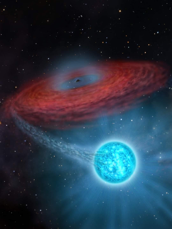 天文学家发现迄今最大恒星级黑洞 70倍太阳质量