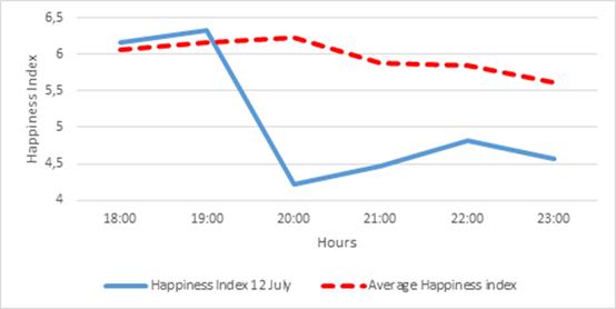 重新实施禁酒令后 南非人幸福感大幅下降