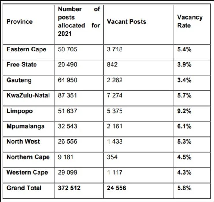 南非严重缺乏教师 林波波省空缺率位居全国第一